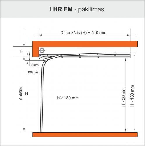 TLB LHR FM