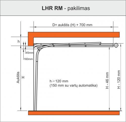 TLB LHR RM
