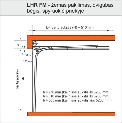 TLP LHR FM