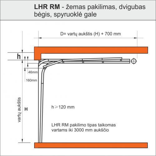 TLP LHR RM