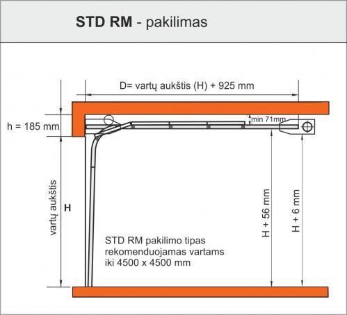 TLP STD RM